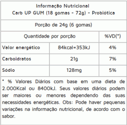 Carb UP GUM (Contém 18 Gomas - 72g) cereja
